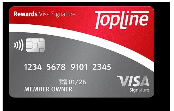 rewards-visa-signature.png